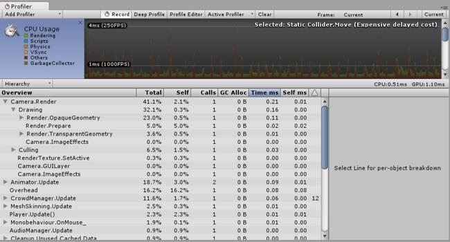 Unity - Manual: CPU Usage Area
